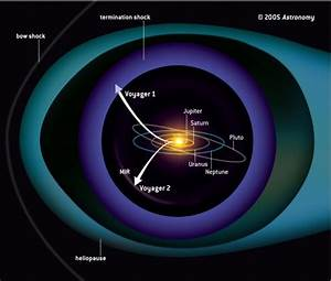 Cassini/IBEX Data Changes View of Heliosphere Shape
