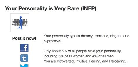 Your Personality Is Very Rare (infp) Your Personality Type