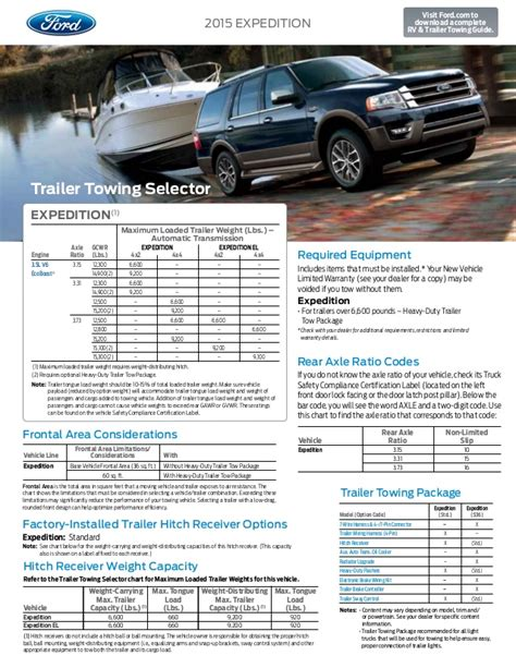 ford expedition towing capacity information  el