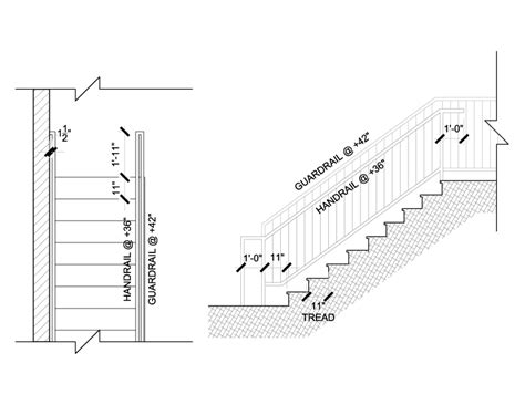 handrail code commercial stair handrail codes