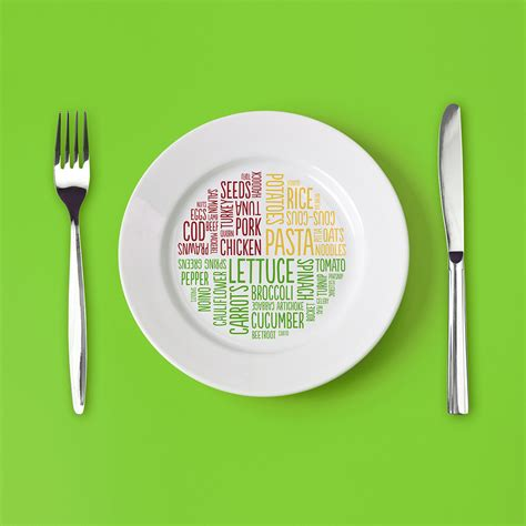 proportion cuisine healthy plate proportions images