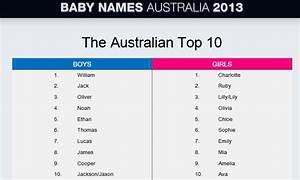 Gay indiana boy names