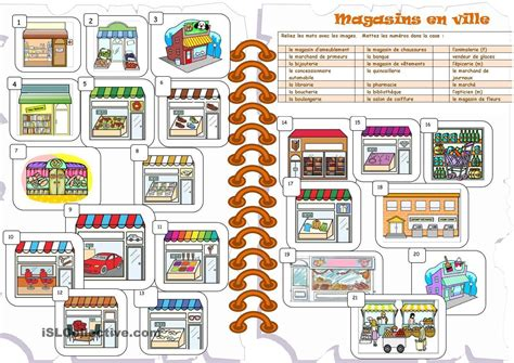 vocabulaire de cuisine en anglais les magasins en ville fle enfants scoop it