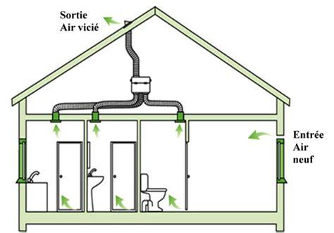 installer une vmc dans une salle de bain pose d une vmc pour salle de bain installation de vmc a et idf