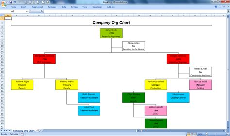 Company Ownership Chart Template by Officehelp Macro 00051 Organization Chart Maker For