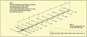 Zonen Berechnen : konstruktionsprinzipien f r ukw ~ Themetempest.com Abrechnung