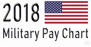 Air Force Pay Chart 2017 Officer 2018 Military Pay Chart 2 4 All Pay Grades