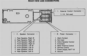 Vw Golf 4 Climatronic Wiring Diagram New 2000 Passat Radio