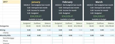budget spreadsheets   upgrade  finances