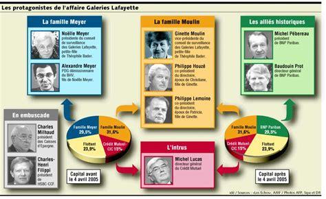 Cytotec N Agit Pas Cytotec Fausse Couche Pas De Saignement Online And Mail