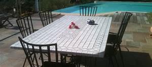 Table Ronde Ou Rectangulaire : d licieux table de jardin en fer forge mosaique 8 table fer forg233 votre table mosa239que ~ Melissatoandfro.com Idées de Décoration