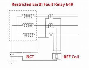 Standby Earth Fault Relay Operation 51n