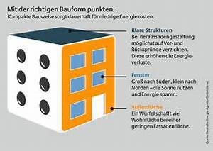 Negative Energie Im Haus : hausplanung aktion pro eigenheim ~ Frokenaadalensverden.com Haus und Dekorationen