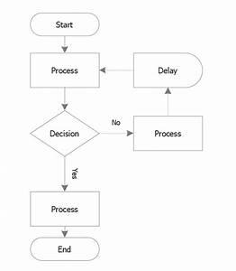 Easy Flow Chart Creator