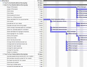 Gantt Chart Thesis Sample Office Move Plan Project Mgmt In 2018 Pinterest