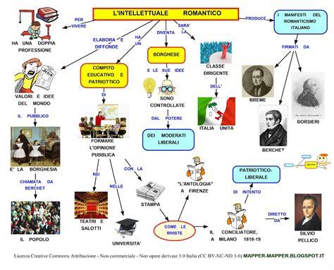 Articolo Di Giornale Sull Illuminismo by Sezione Mappe Concettuali Di Storia Da Scaricare