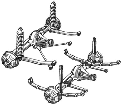 car rear suspension further my education on quot truck arm quot rear suspension