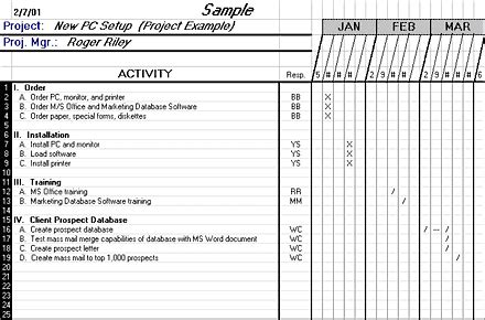 spreadsheet  easy project management