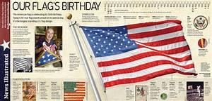 American Flag 50 Stars Meaning | American Flag | Pinterest ...
