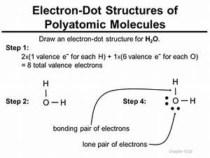 Electron Dot Diagram For Hydrogen