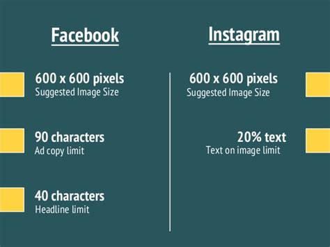 Ad Image Size The Ultimate Guide To Carousel Ads For Instagram