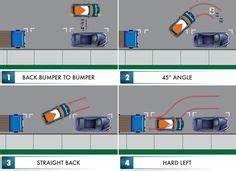 1000+ ideas about Parallel Parking on Pinterest | Bus ...