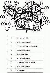 Ford Focus Zx3 Engine Diagram
