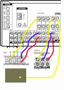 Need Diagram For Hooking Up Direct Tv To A Surround Sound Home Theater System