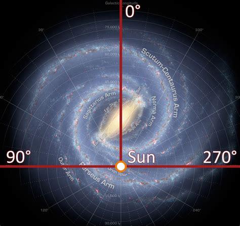 Galactic Quadrant Wikipedia