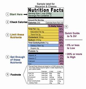 nutrition facts table template - file wikimedia commons