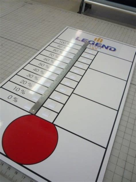pin  signs  frames  design custom goal  fundraising thermometers  goal