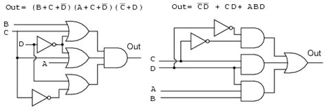 Venn Diagram Logic Engine Schematic by Electronics Electrical Questions Tutorials