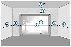 Porte De Garage Sectionnelle Sur Mesure : hauteur porte de garage standard ~ Dailycaller-alerts.com Idées de Décoration