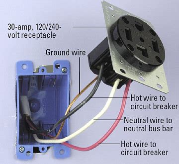 240v dryer wiring diagram