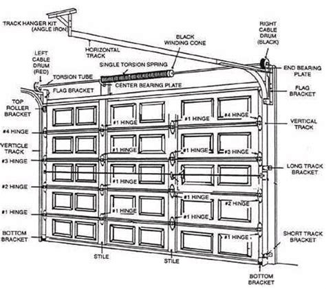 garage doors parts superb garage door components 7 overhead garage door