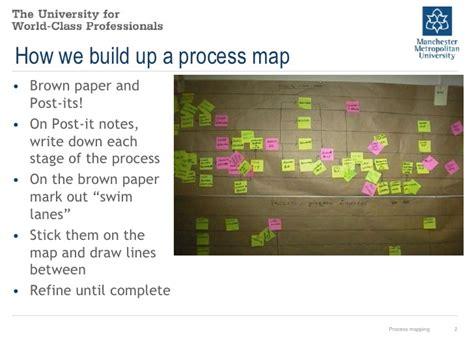 basic process mapping  bpmn