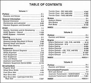 2003 Ck Suv Repair Shop Manual 4 Vol Set Avalanche