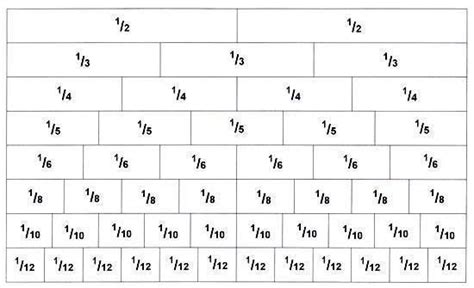 Fraction Wall Game Worksheet  Ks2 Complete Equivalent Fractionsfractionwall1 Fractions Wall Cut