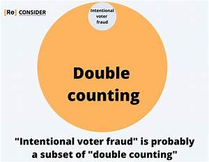 Investigation  A Guide To Voter Fraud  By The Numbers
