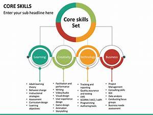 Core Skills Powerpoint Template