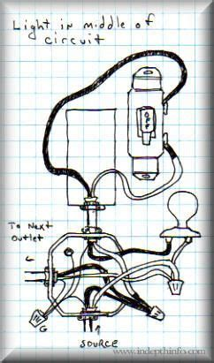 how to wire a switch light then switch and outlet