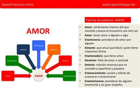 Spanish Skype Lessons  Amor, Amar, Amado, Enamorarseamor
