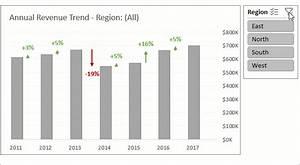 Column Chart That Displays Percentage Change Or Variance