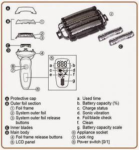 A Diagram Of Electric Shaver