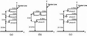 Conductor Arrangements Of 132 Kv Overhead Vertical Single