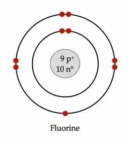 Electron Dot Diagram Of Fluorine : diagram fluorine ~ A.2002-acura-tl-radio.info Haus und Dekorationen