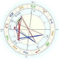 bruce scofield horoscope  birth date  july  born   brunswick  astrodatabank