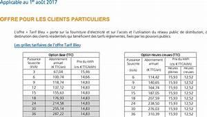 Tarif Abonnement Edf : tarif edf ginjfo ~ Medecine-chirurgie-esthetiques.com Avis de Voitures