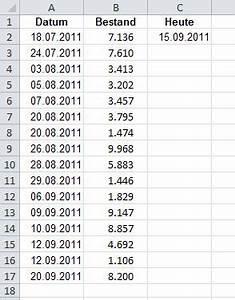 Erstausstattung Haushalt Liste : daten des aktuellen monats in einer excel liste automatisch hervorheben ~ Markanthonyermac.com Haus und Dekorationen