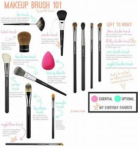 These 10 Diagrams Will Help You Learn Better Makeup